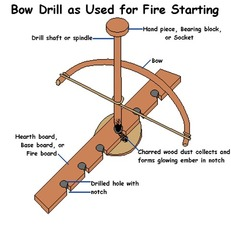 Bow_Drill.png